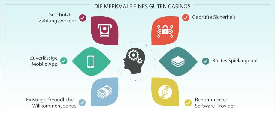 Die besten online casinos deutsch